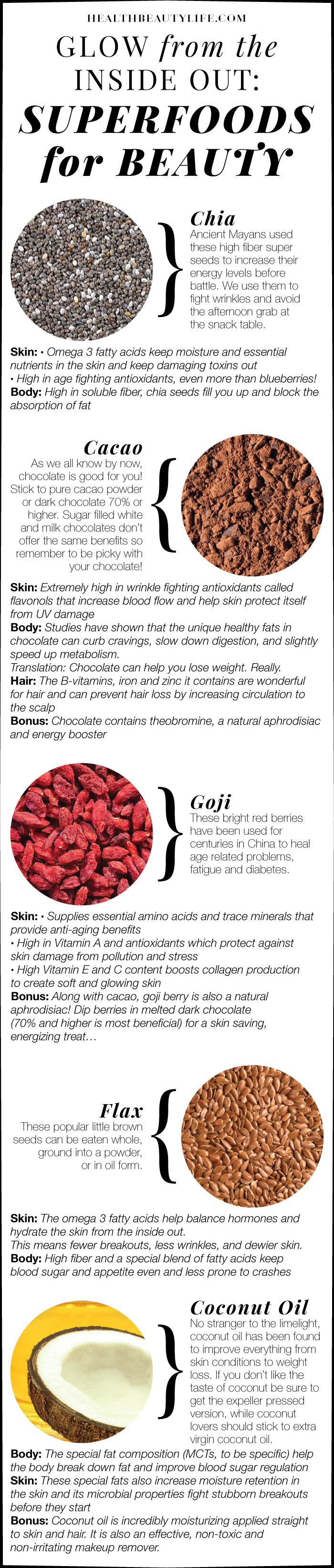 SUPERFOODS_INFO_GRAPHIC